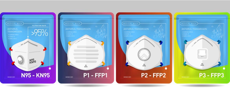 Mascarillas Kn95 N95 Ffp2 Las Diferencias Explicadas Bien Pixartprinting